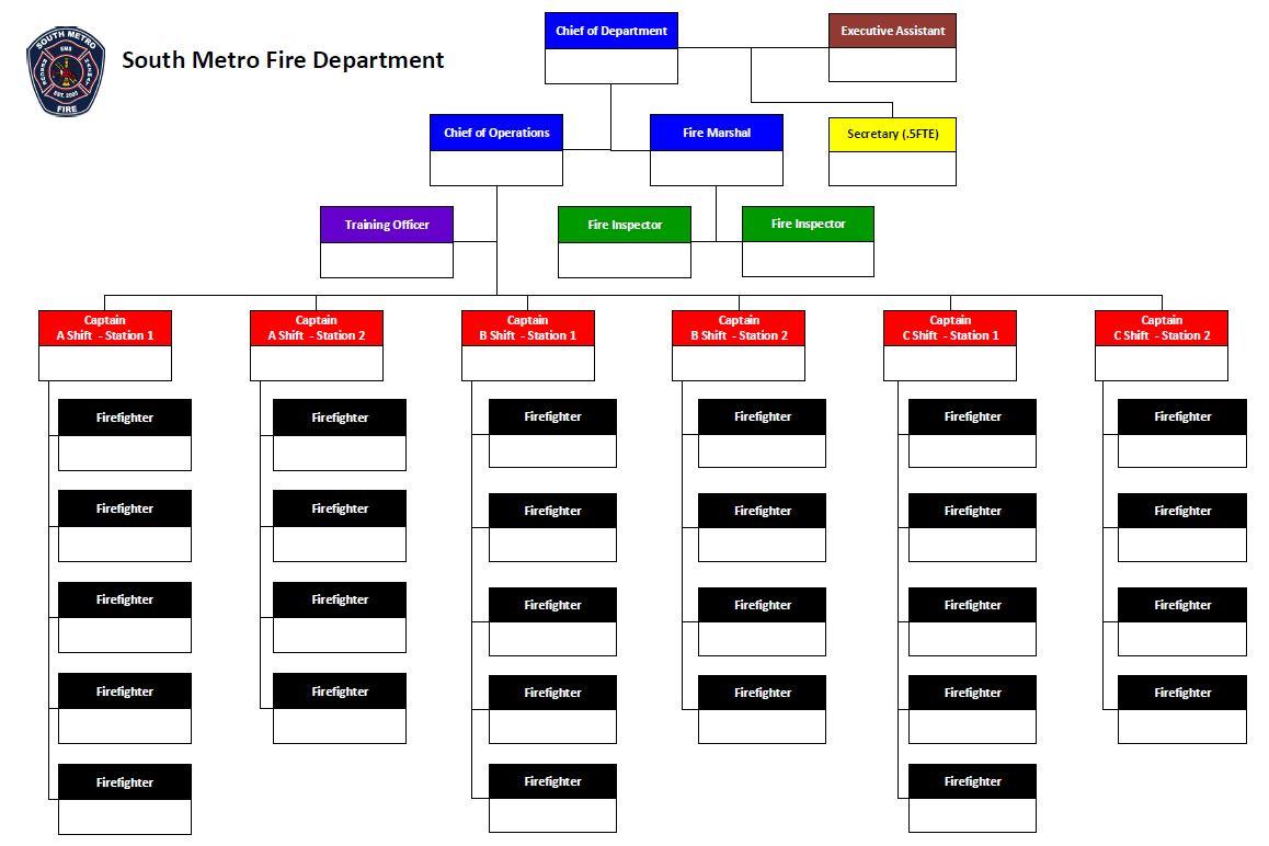 web-chart